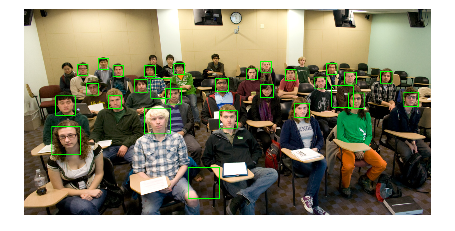 face detection Build facial recognition software into your applications with the face api from microsoft azure detect, identify and verify faces with this powerful api.